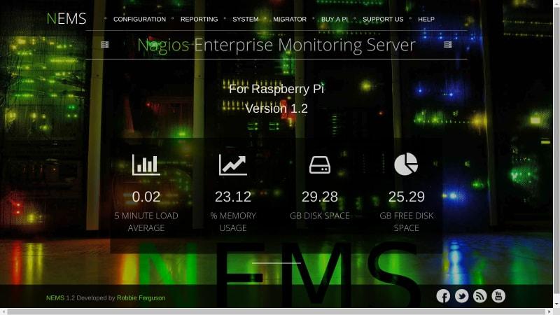 Network Monitoring Tool
