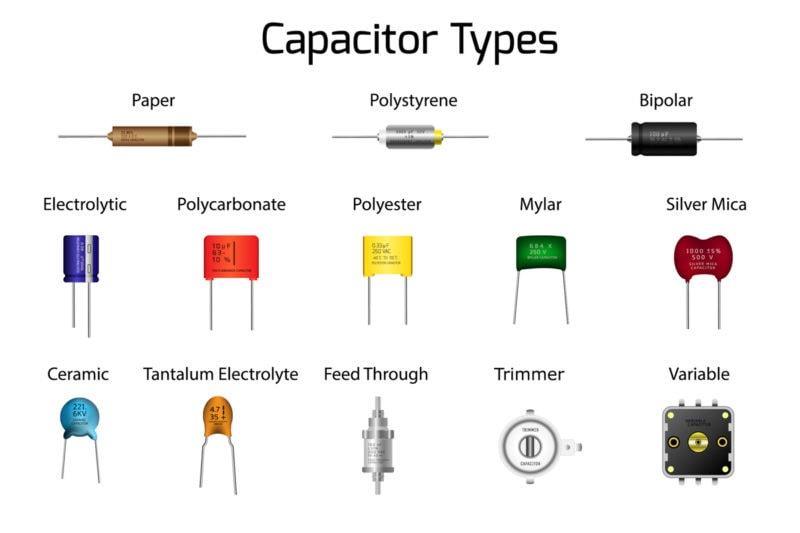 An overview of all types of capacitors